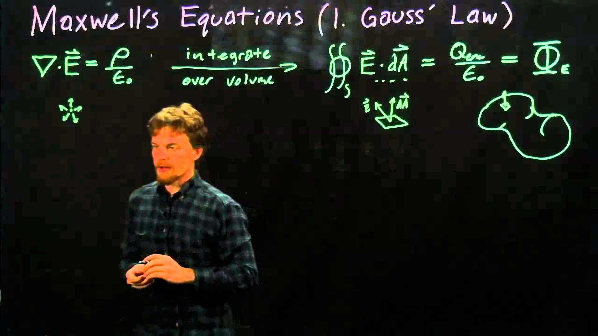 1920x1080 Maxwell's Equations - Gauss's Law