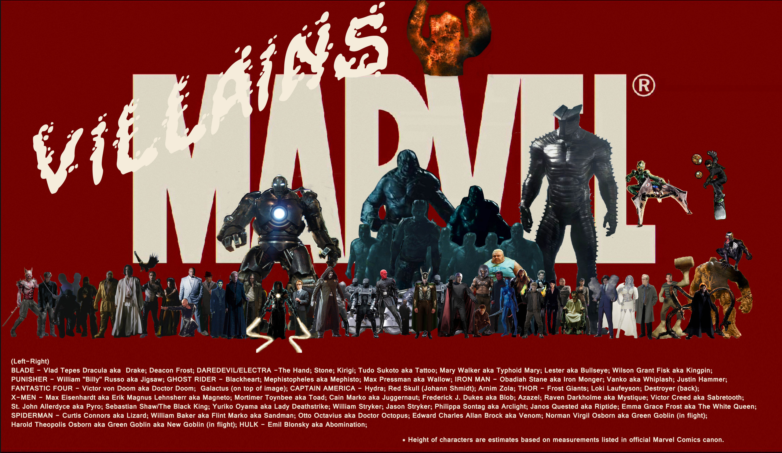 2560x1485 comics de marvel fondo de pantalla titled Marvel Villains por Dr. Warez