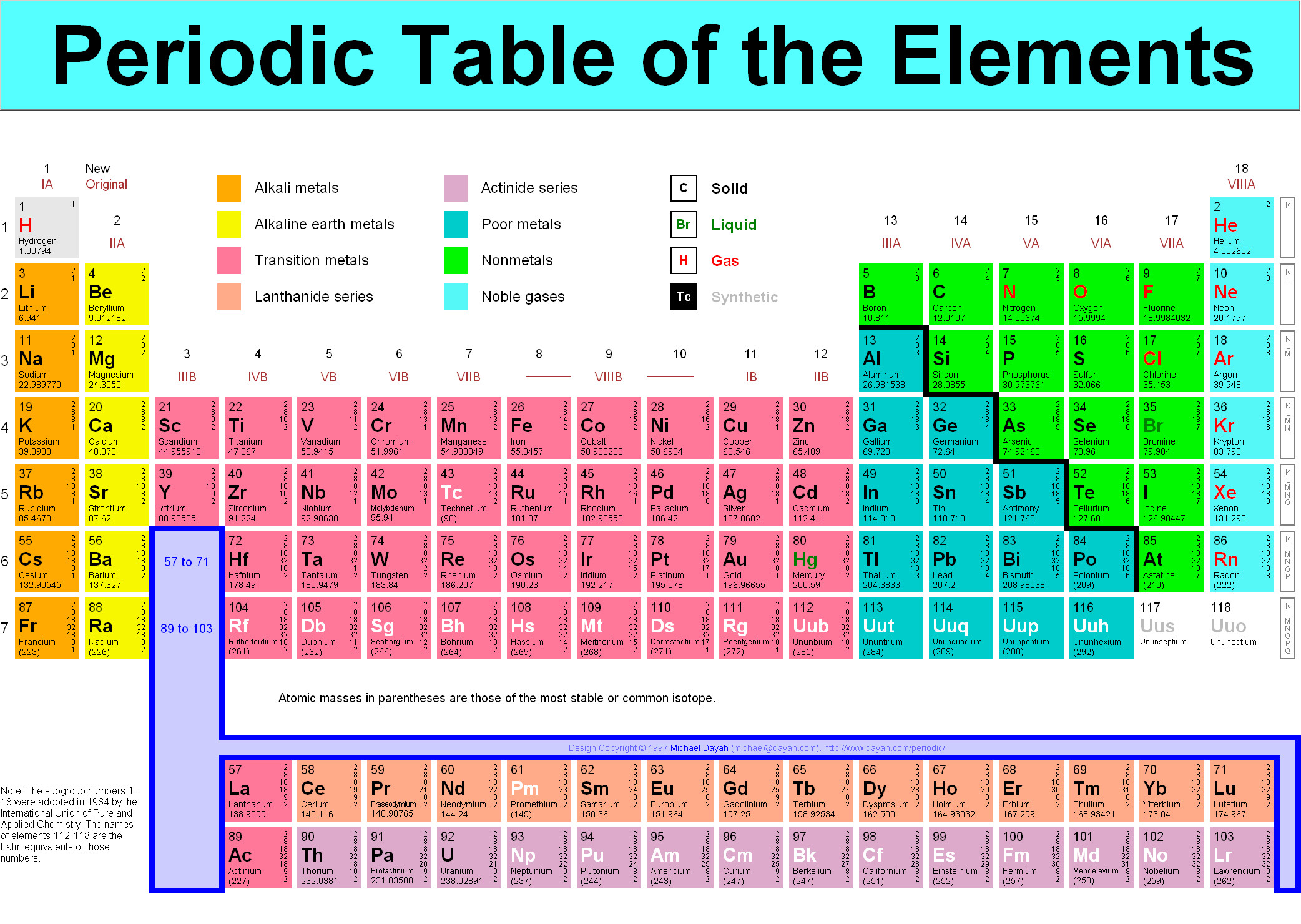 Periodic table wallpaper high resolution 73 images 3420x1957 amazing periodic table of elements poster and incredible ideas gamestrikefo Images