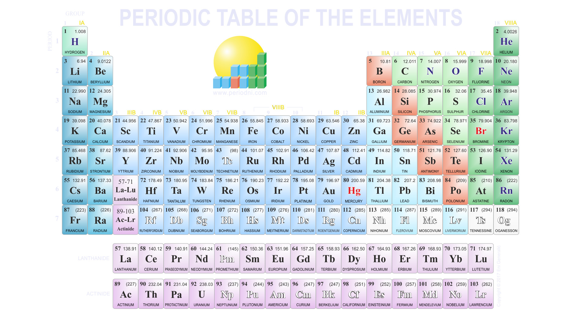 Ba on periodic table choice image periodic table images periodic table wallpaper high resolution 73 images 1920x1200 artwork humor simple background periodic table blue wallpapers gamestrikefo Image collections