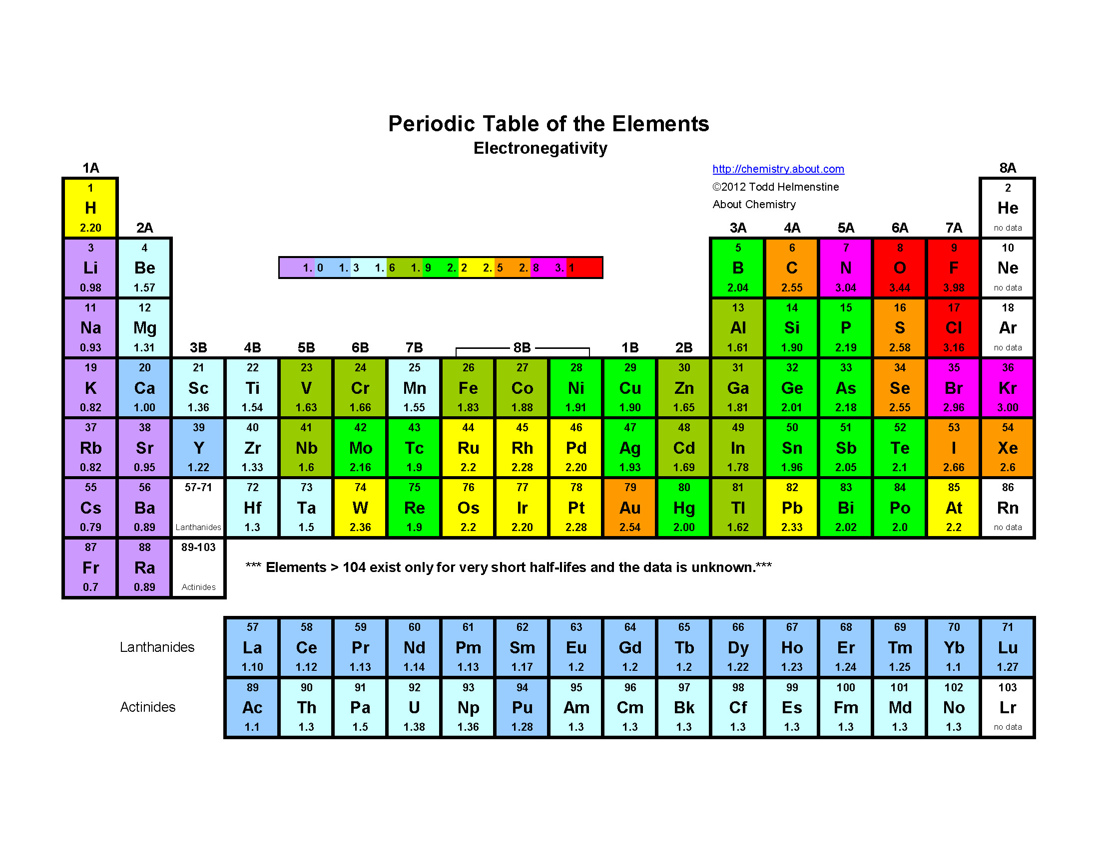 Best printable periodic table images periodic table images periodic table wallpaper high resolution 73 images 2200x1701 printable periodic table of the elements electronegativity download gamestrikefo Images