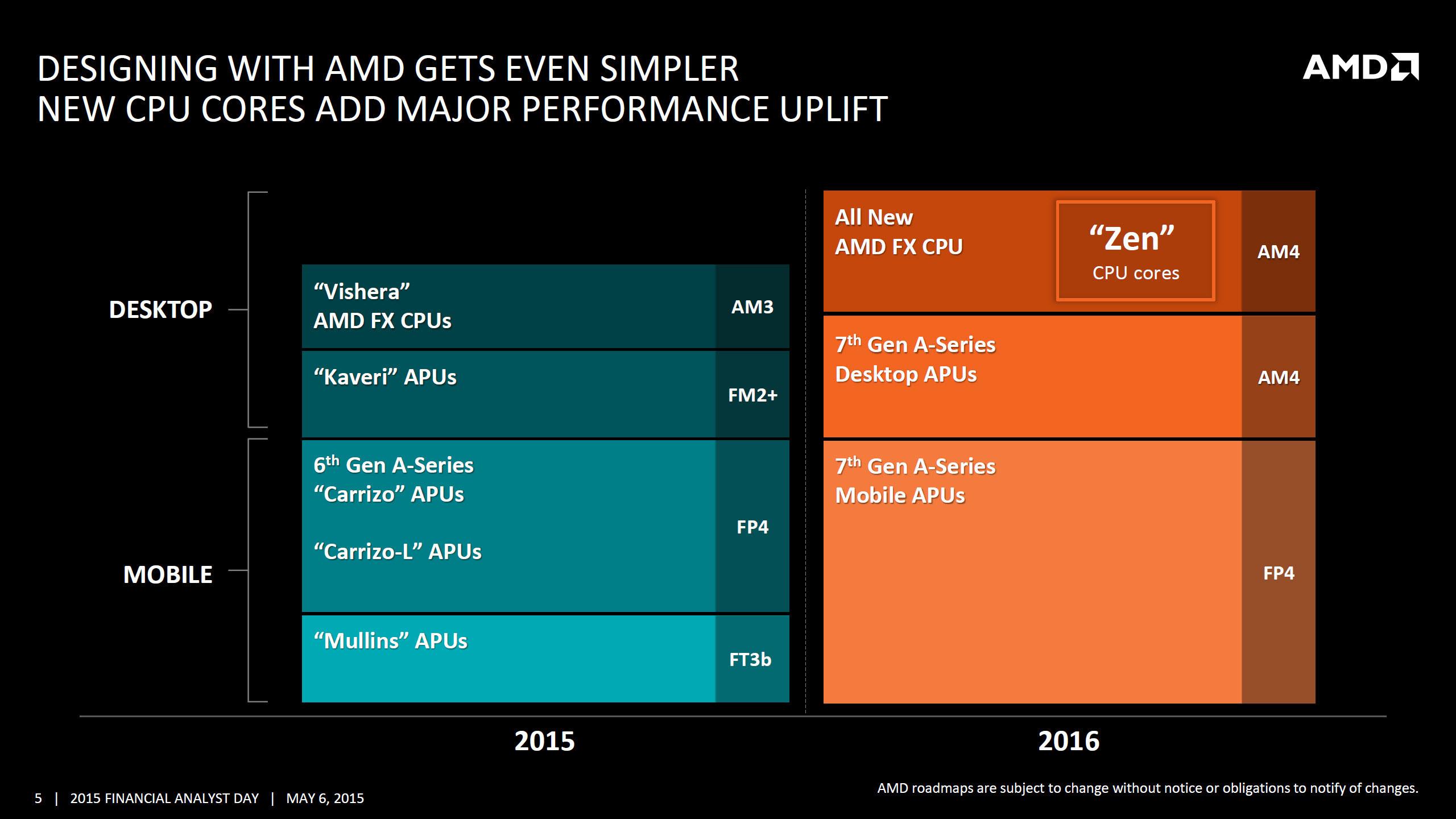 AMD Fx Wallpaper (83+ images)