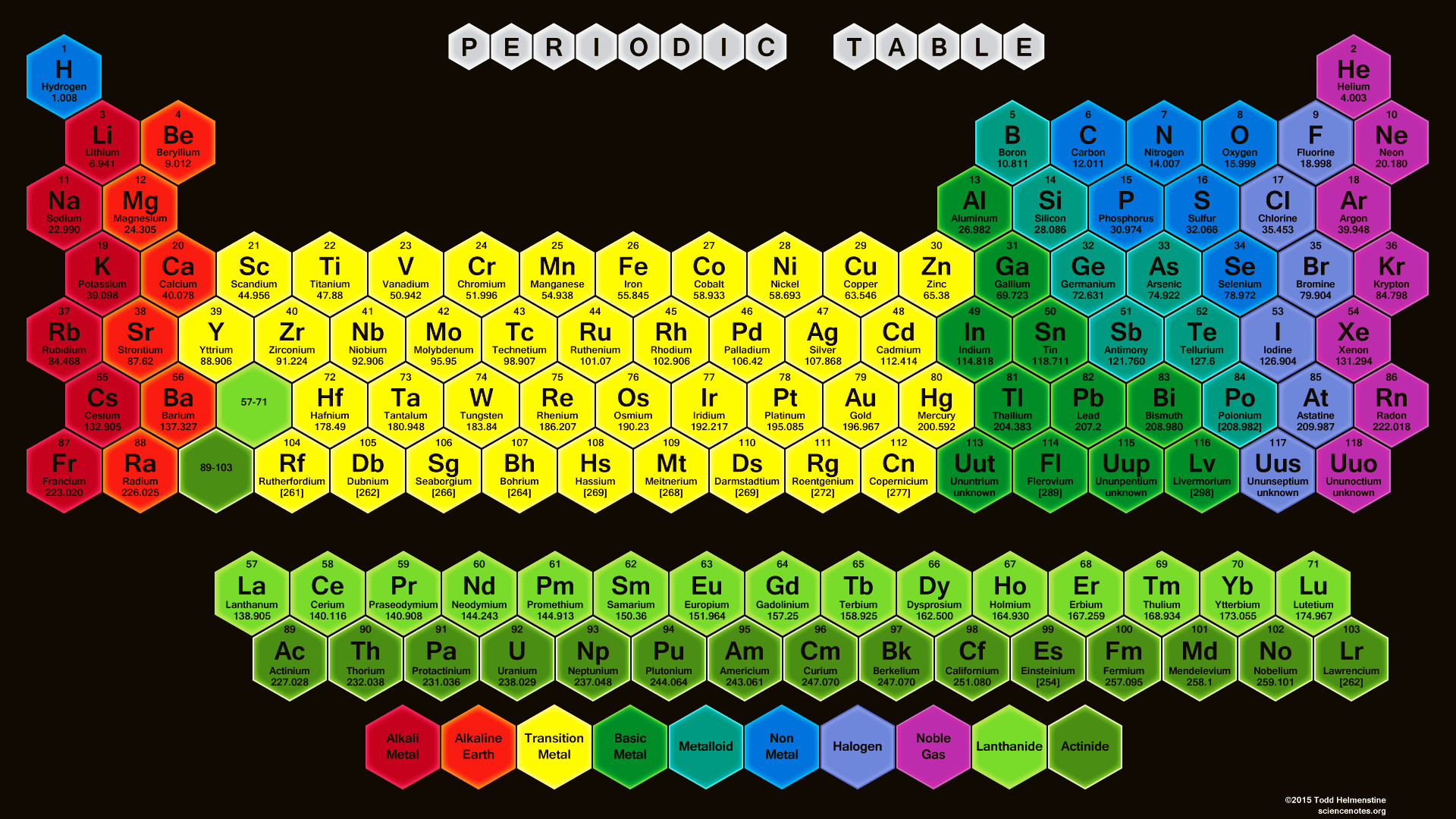 Hd periodic table wallpaper 70 images 1920x1080 color hexagon periodic table wallpaper download 1920x1080 urtaz Image collections