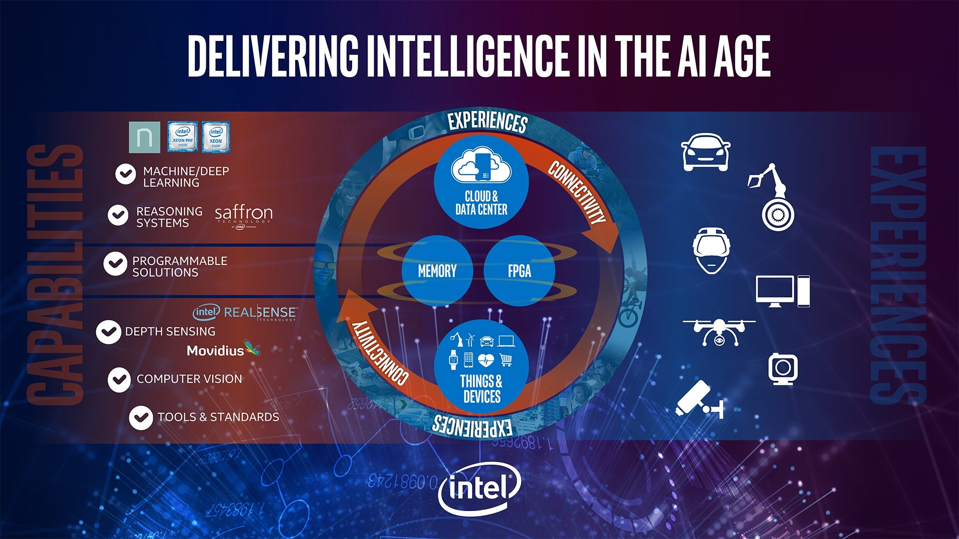 1920x1080 Graphic: Delivering Intelligence in the AI Age