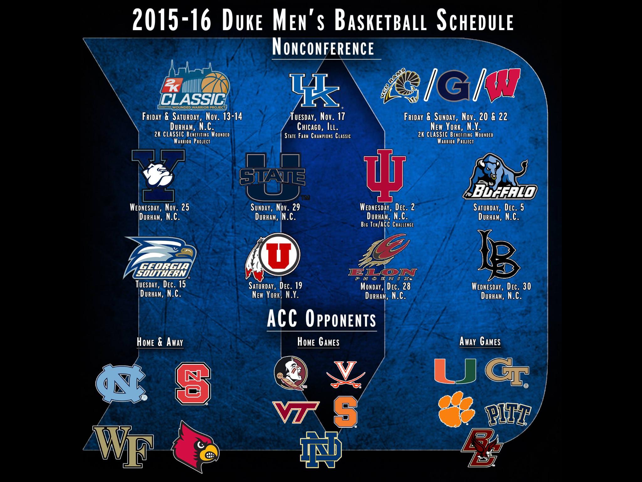 Duke Basketball Wallpaper 2018 (58+ images)