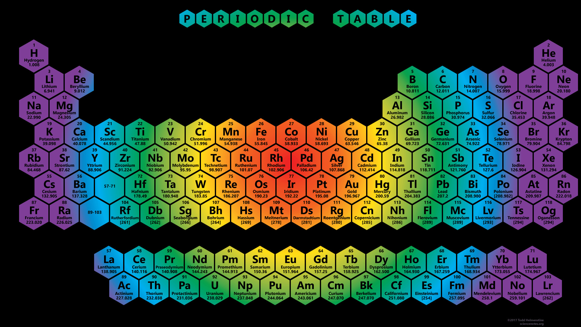 Periodic Table Hd Image The Best Table Of 2018