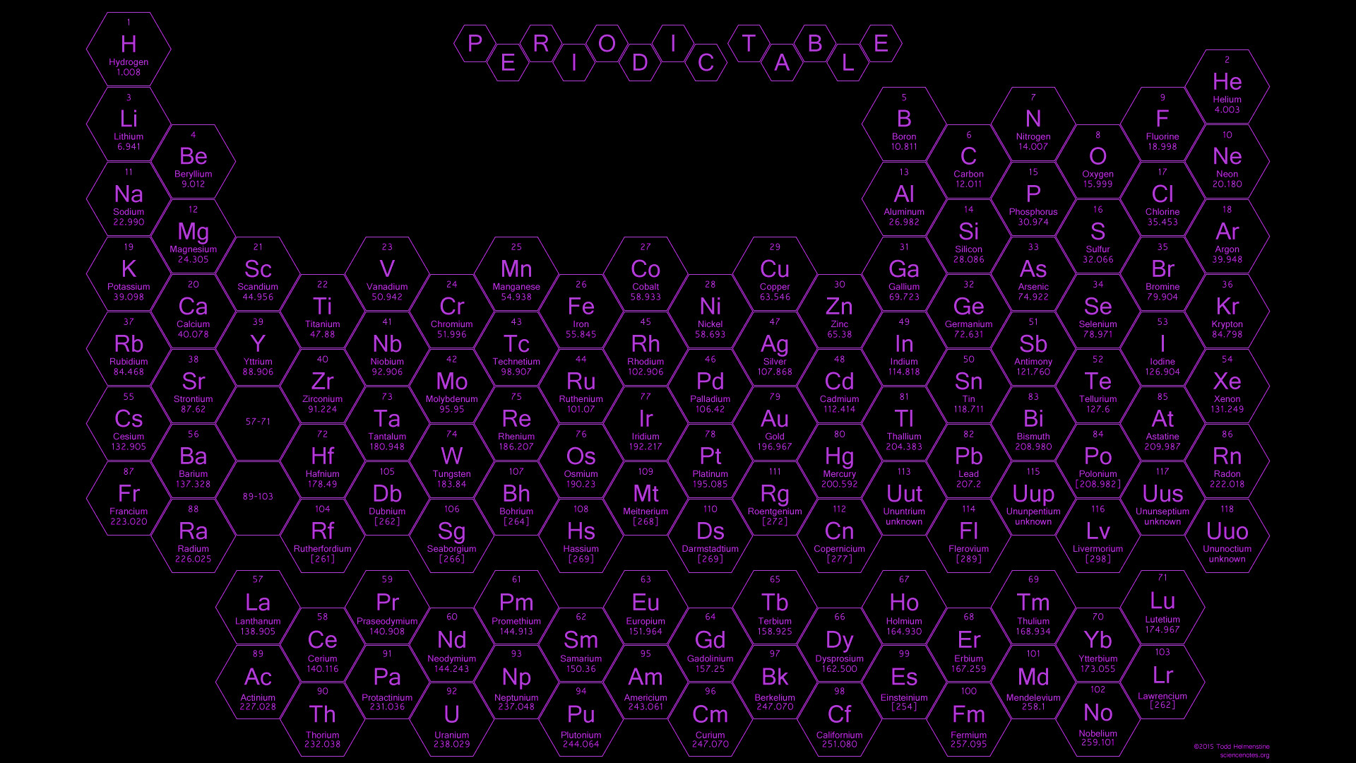 1920x1080 HD Periodic Table Wallpapers   Honeycomb Pattern