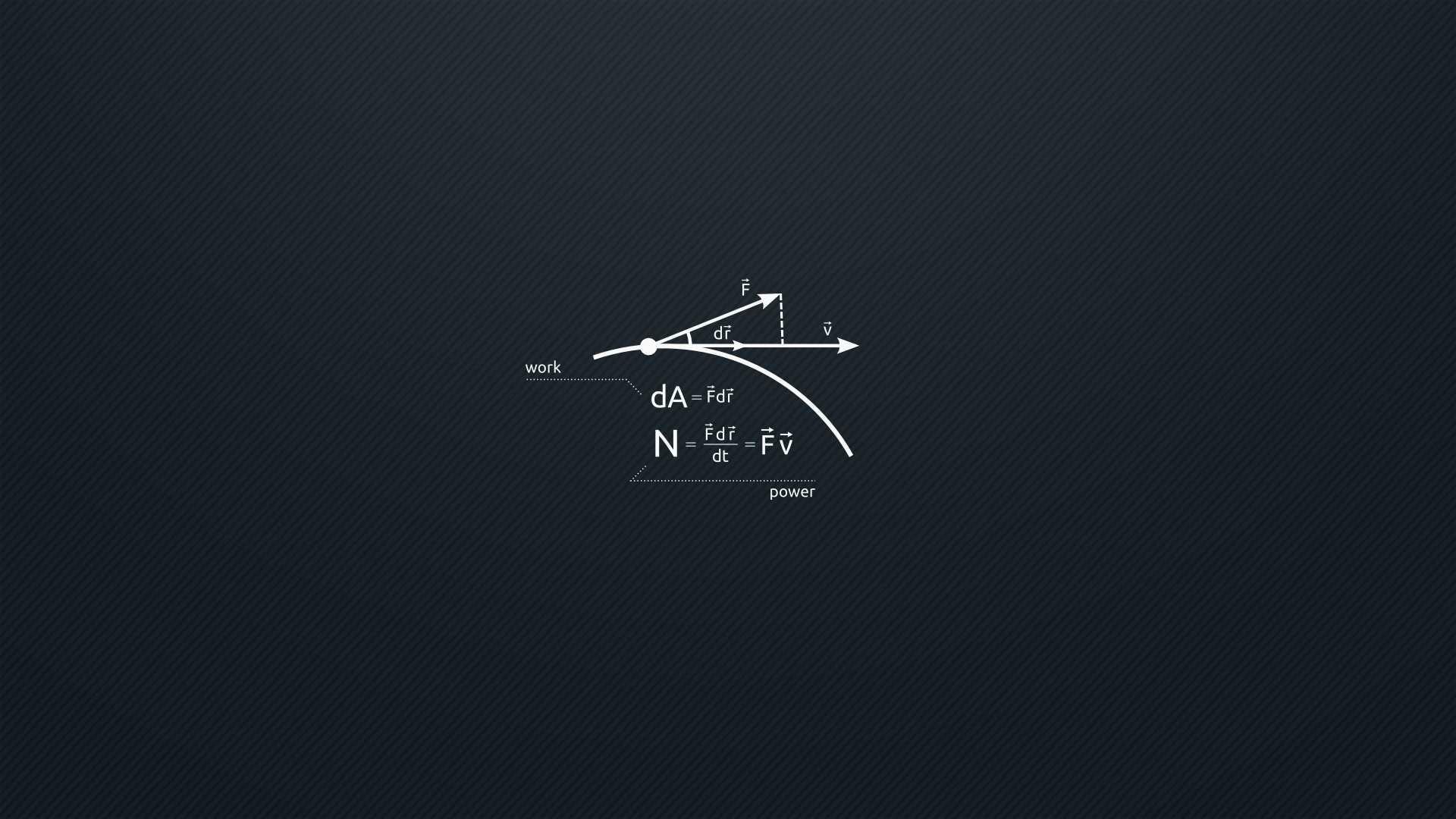 1080p minimalist wallpaper 90 images