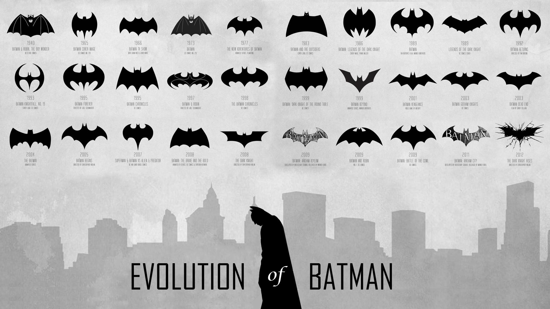 Batman Logo Wallpaper Hd 74 Images