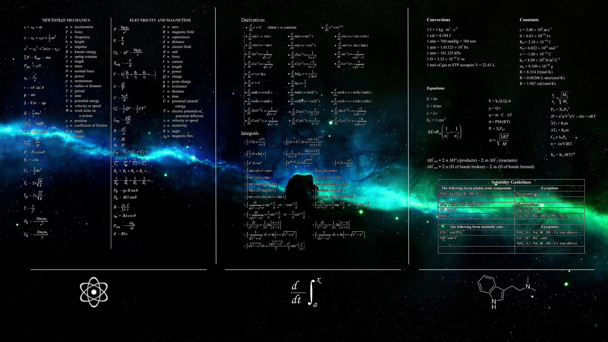 physics wallpapers hd (67+ images)