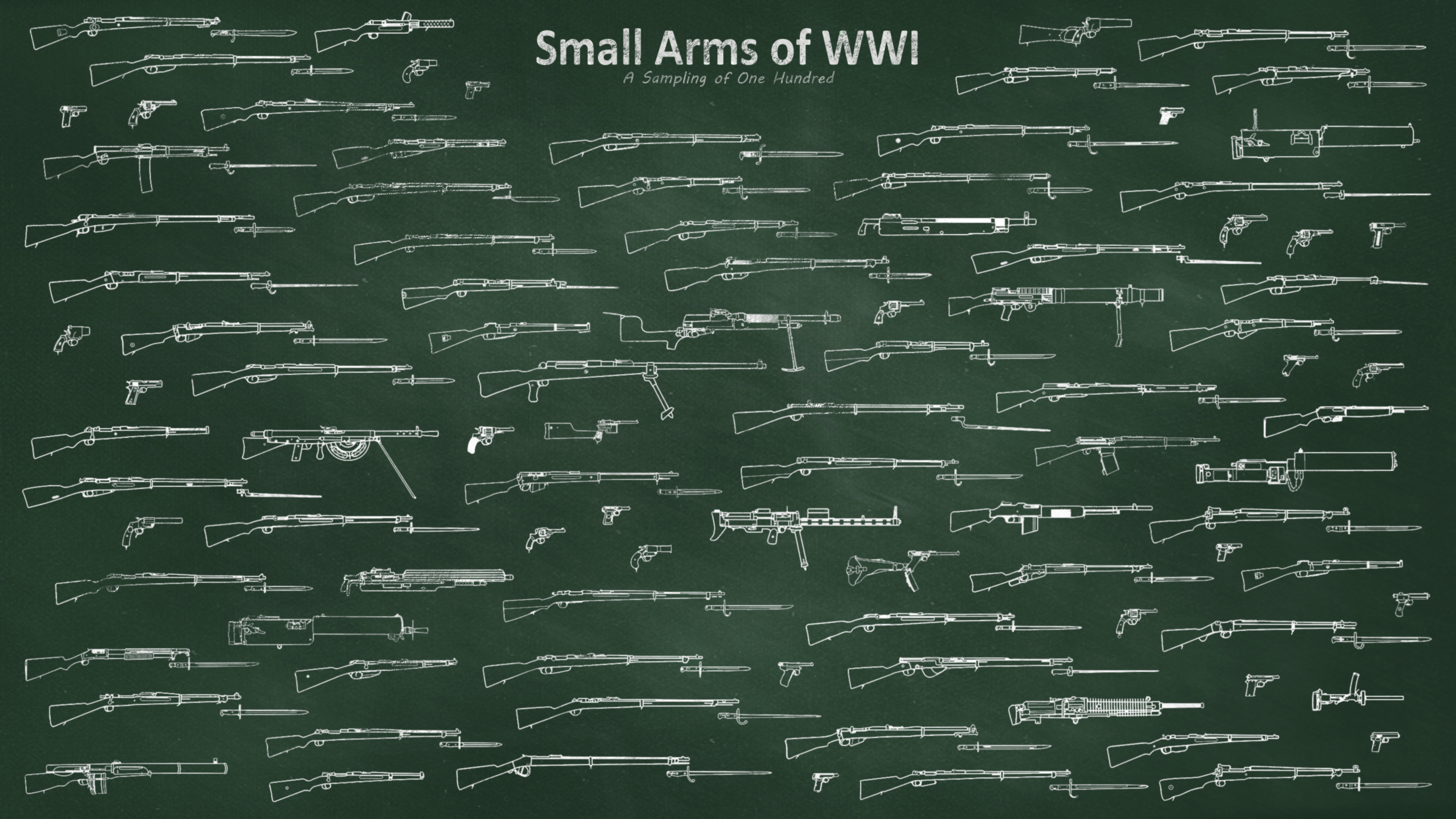 2732x1536 Savage Arms Wallpaper All the small arms of wwi