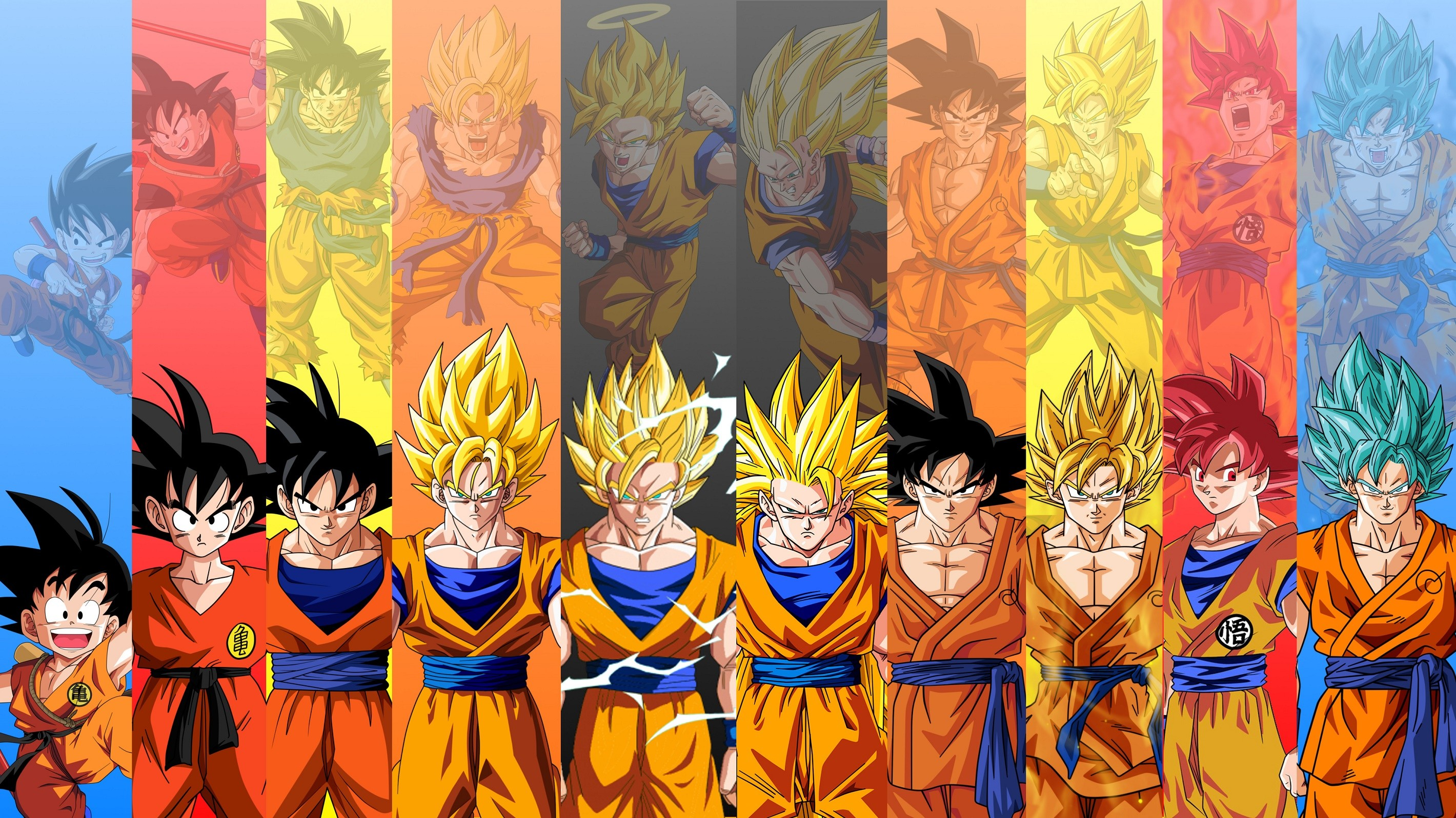 2840x1597 Anime Dragon Ball Super Goku Saiyan 3 Wallpaper