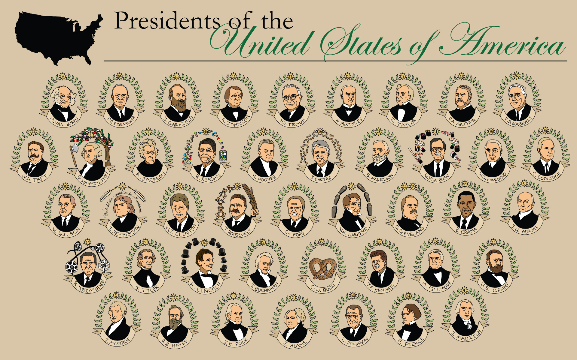 1920x1200 Totally Severe | Prints, Patterns, & Backgrounds » presidents day