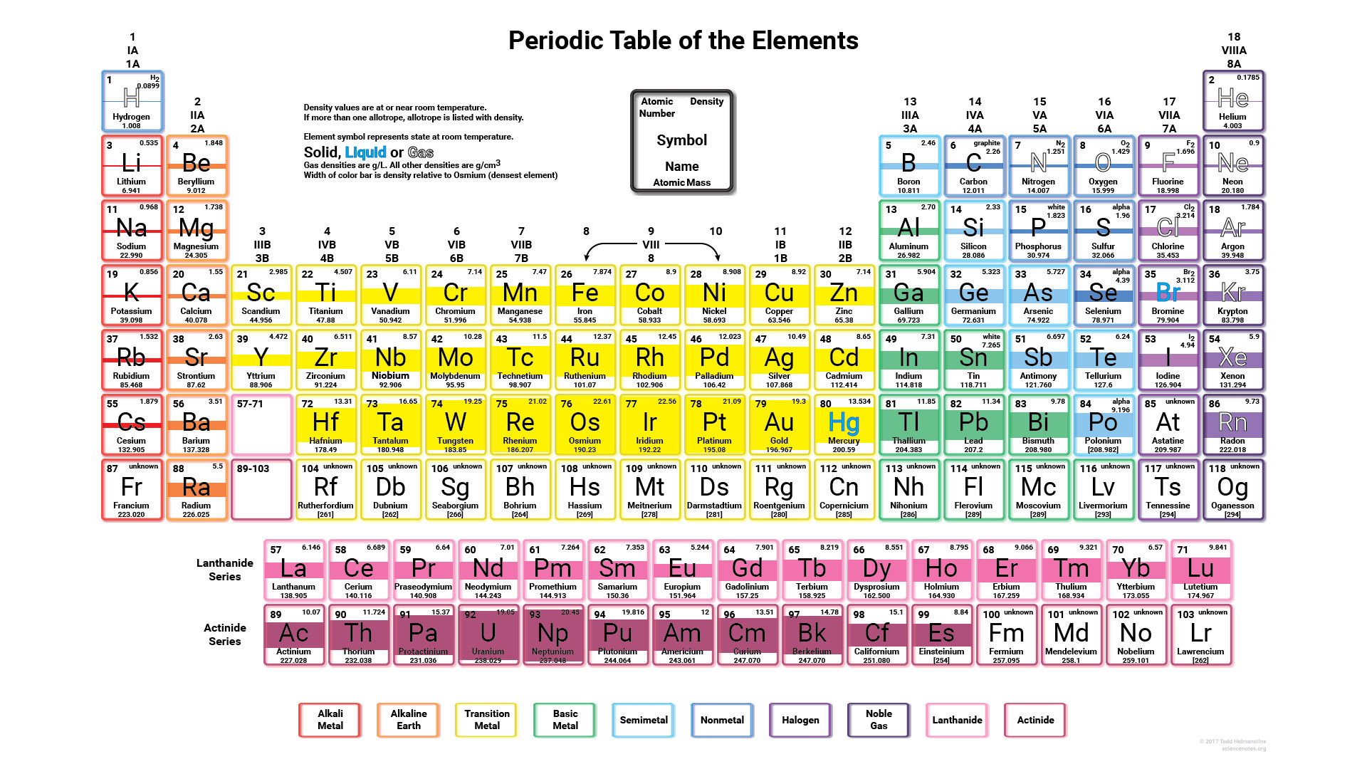 1920x1080 Density Periodic Table   2017. Download · 1920x1080 ...