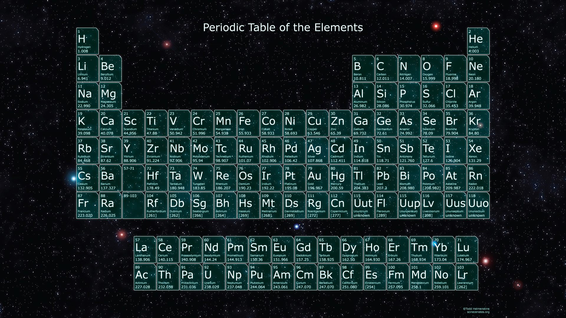 Periodic table in pictures gallery periodic table images periodic table wallpaper 80 images 1920x1080 periodic table in space gamestrikefo gallery gamestrikefo Image collections