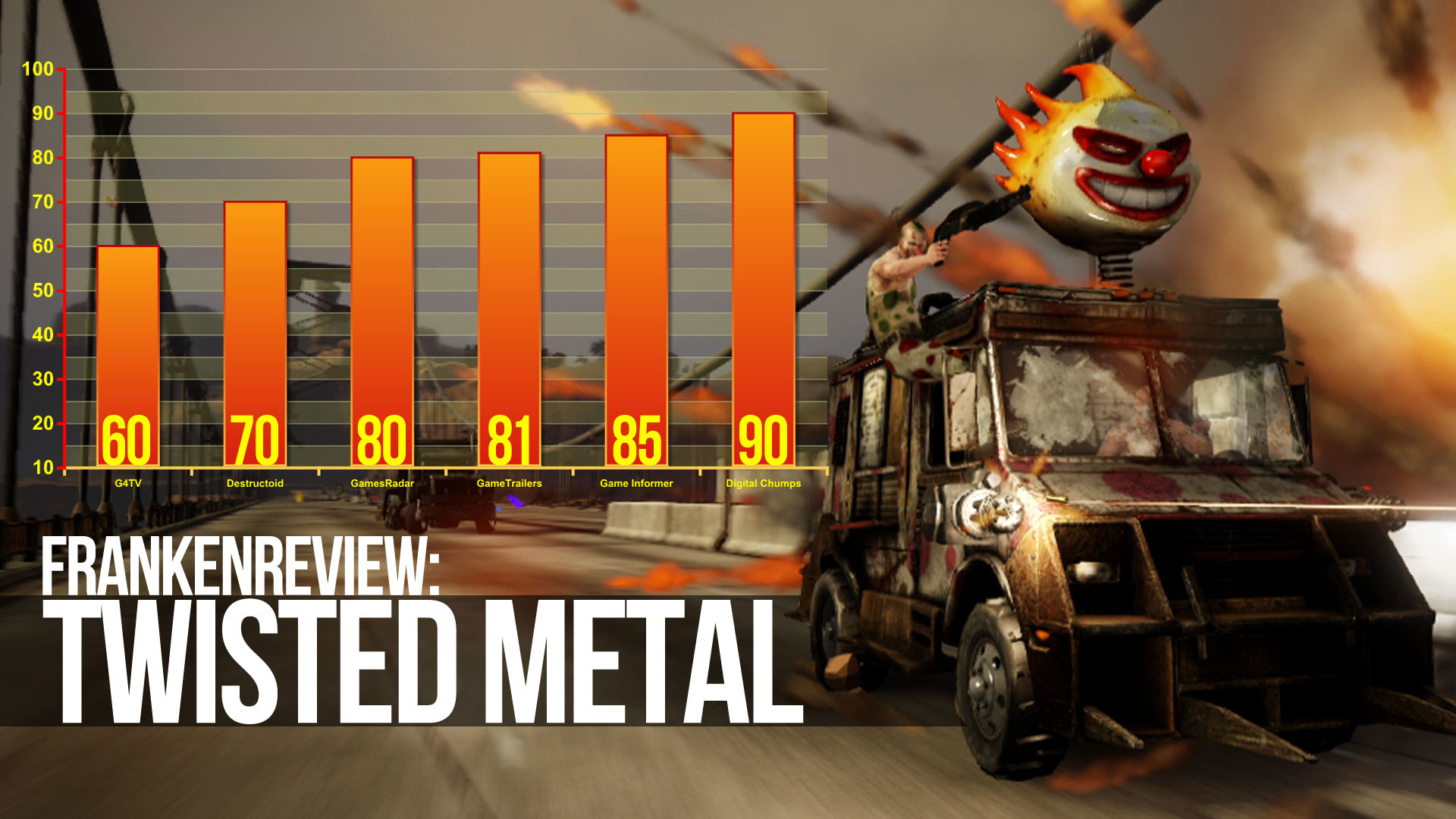 1920x1080 Twisted Metal Sets Game Critic's Skulls Aflame