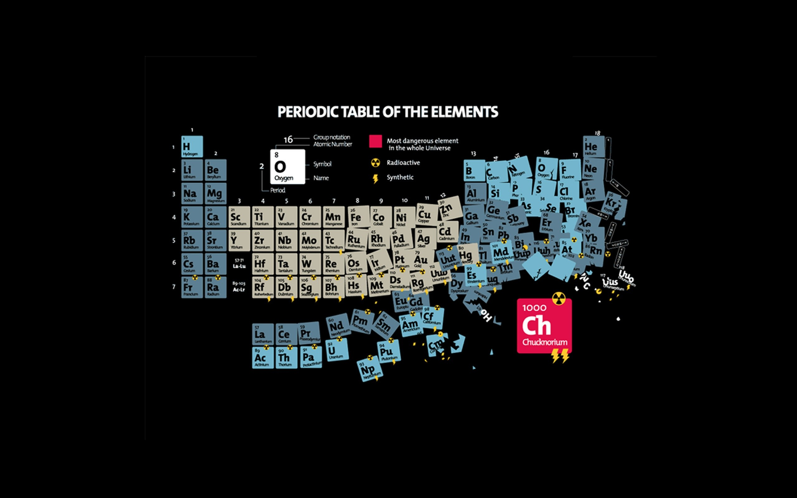2560x1600 V.845 Periodic Table Wallpapers, High Definition Images