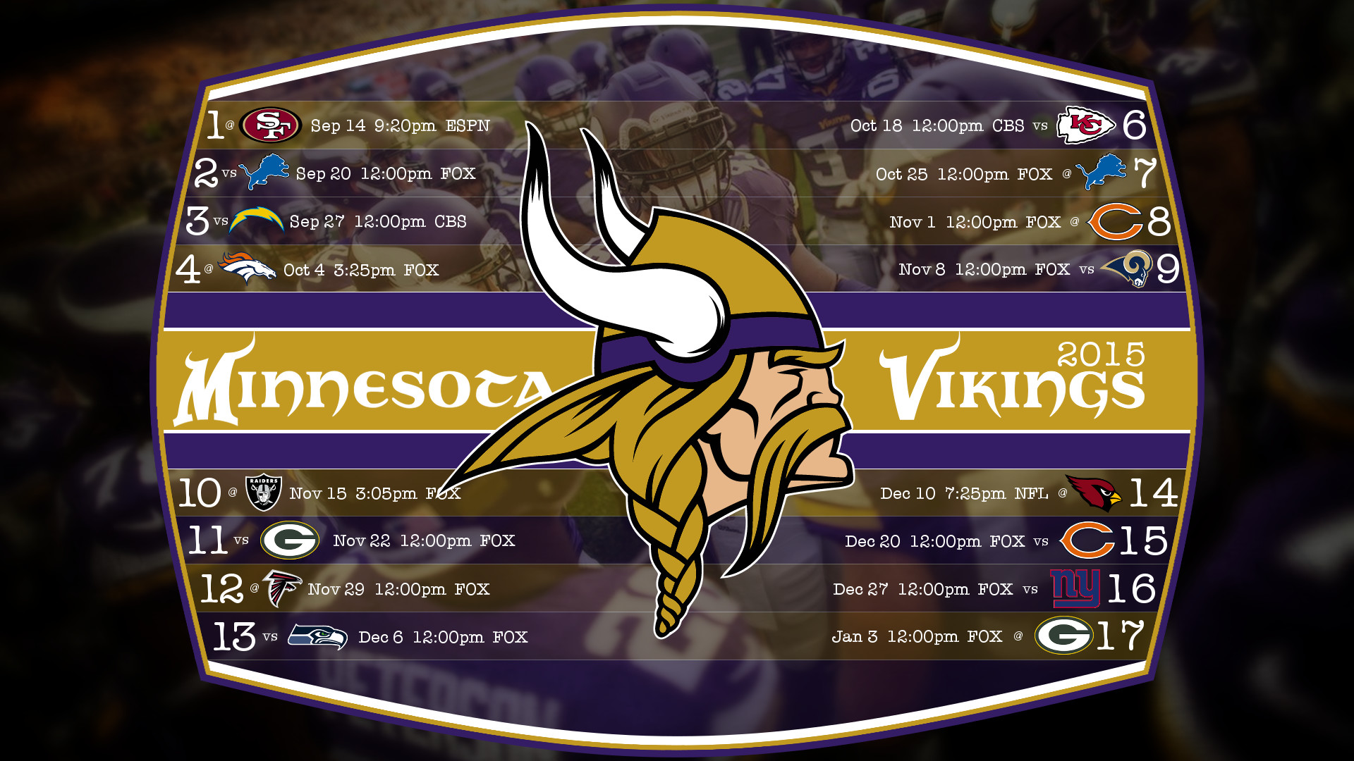 Minnesota Vikings Phone Wallpaper (71+ Images