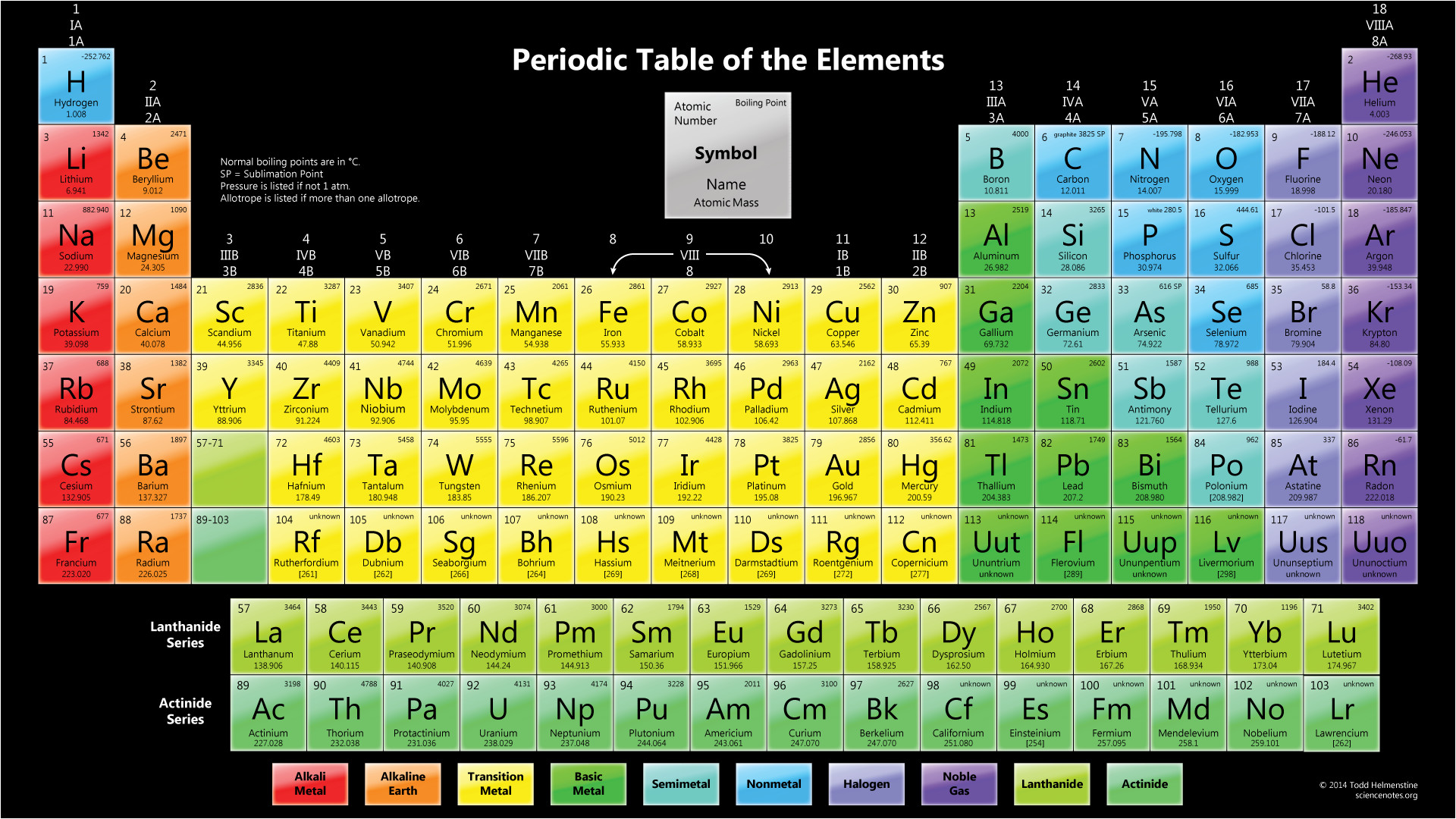 Hd periodic table wallpaper 70 images 1920x1080 blue hexagon periodic table 2015 download urtaz Image collections