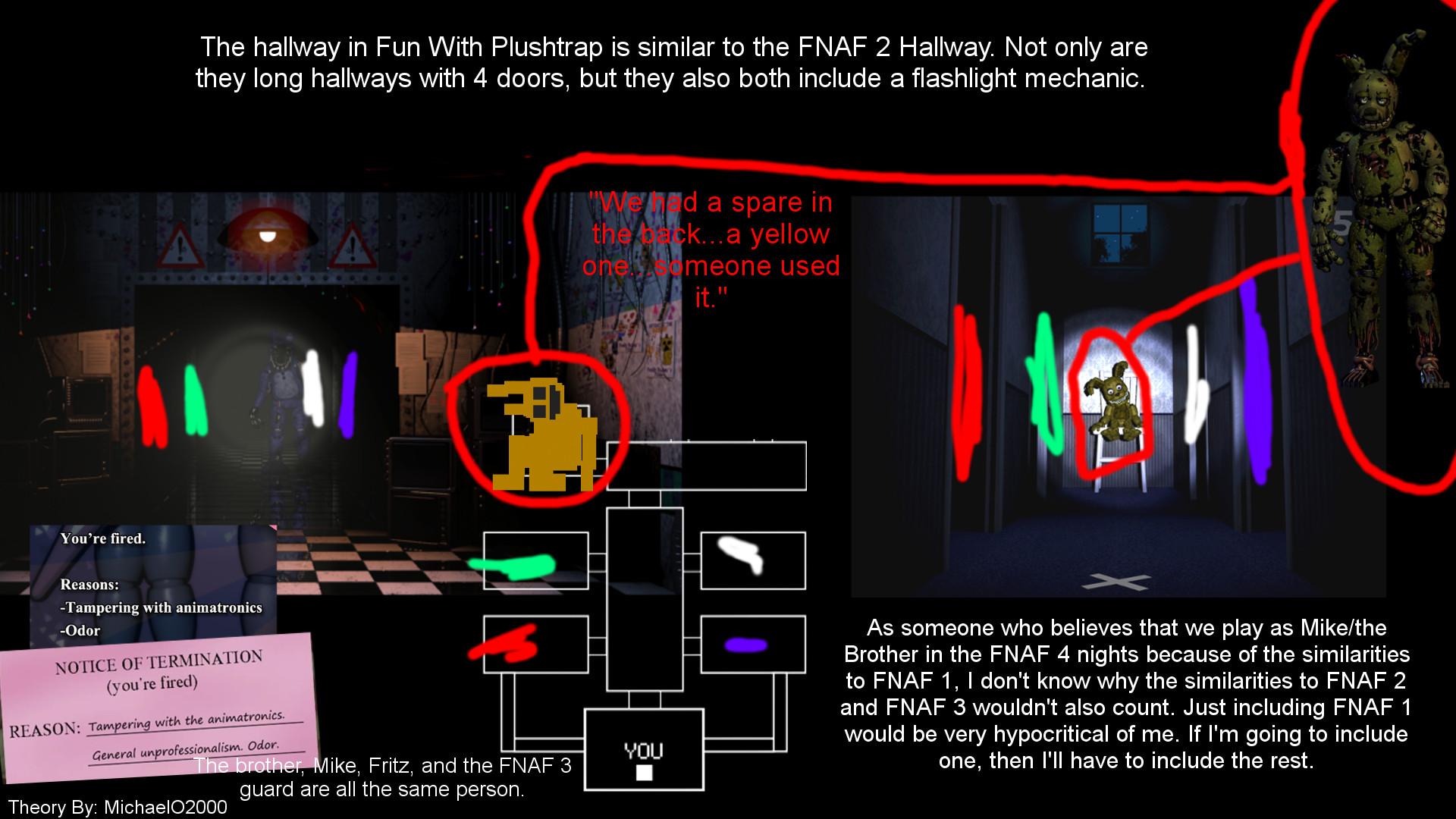 Fnaf Thank You Wallpaper 74 Images