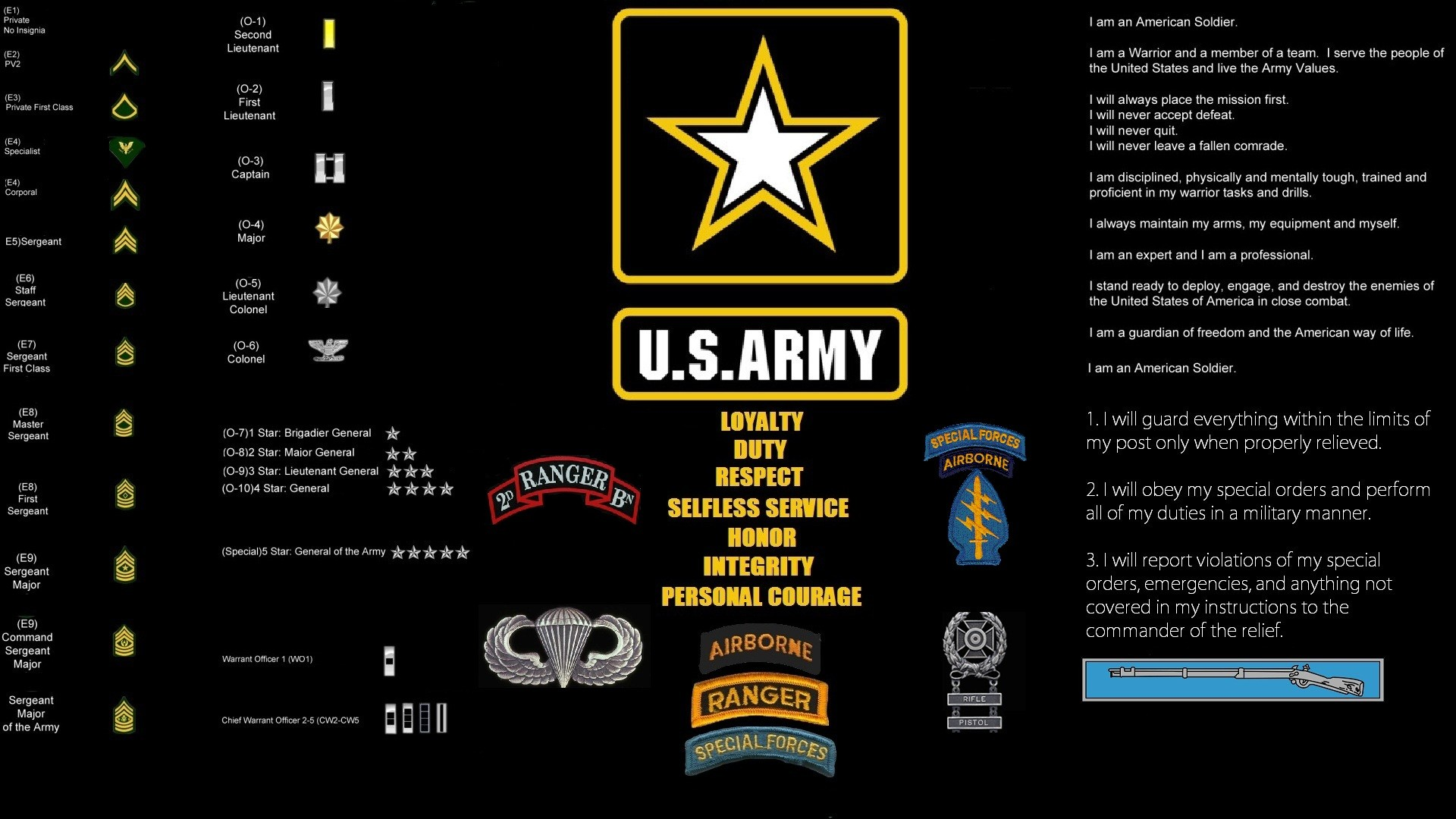 1920x1080 Army United States Rangers Military Wallpapers HD