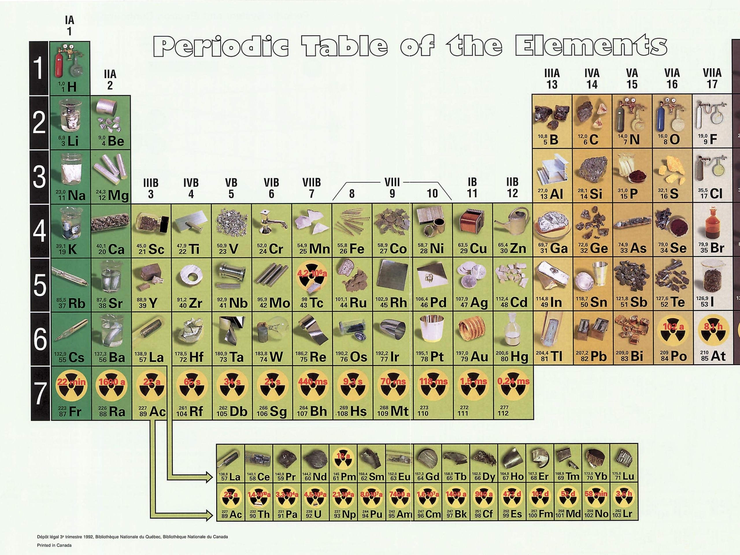 Periodic table mi gallery periodic table images c periodic table choice image periodic table images 26th element periodic table choice image periodic table gamestrikefo Image collections
