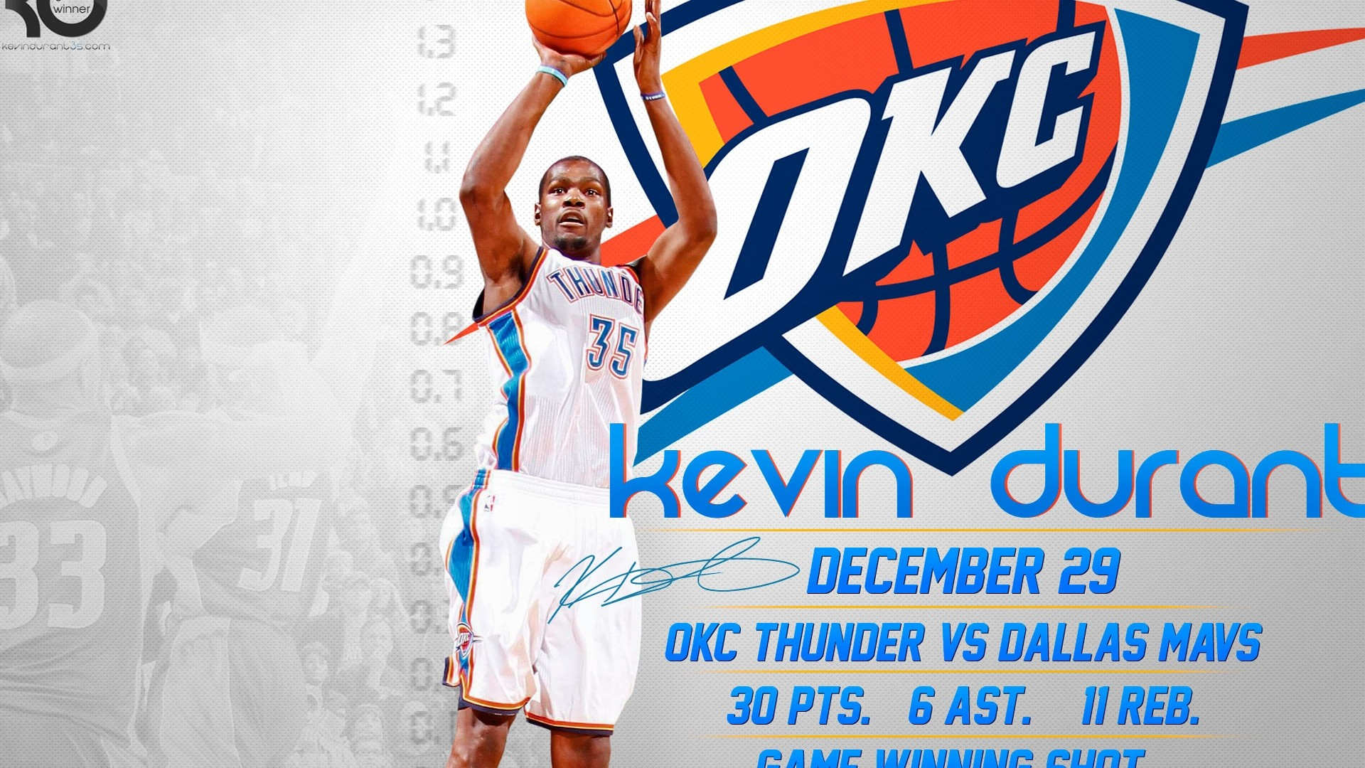1920x1080 Kevin Durant Wallpapers HD - wallpaper.wiki