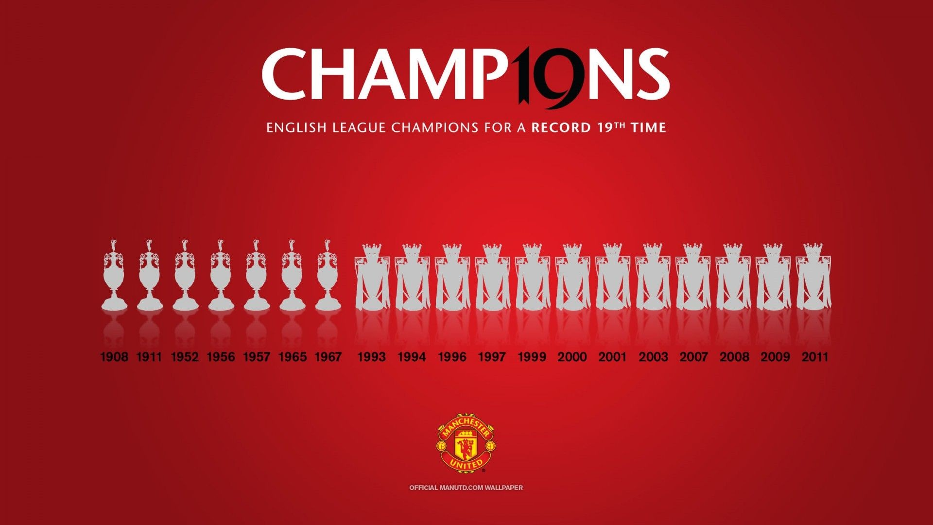 Manchester United Iphone Wallpaper 66 Images