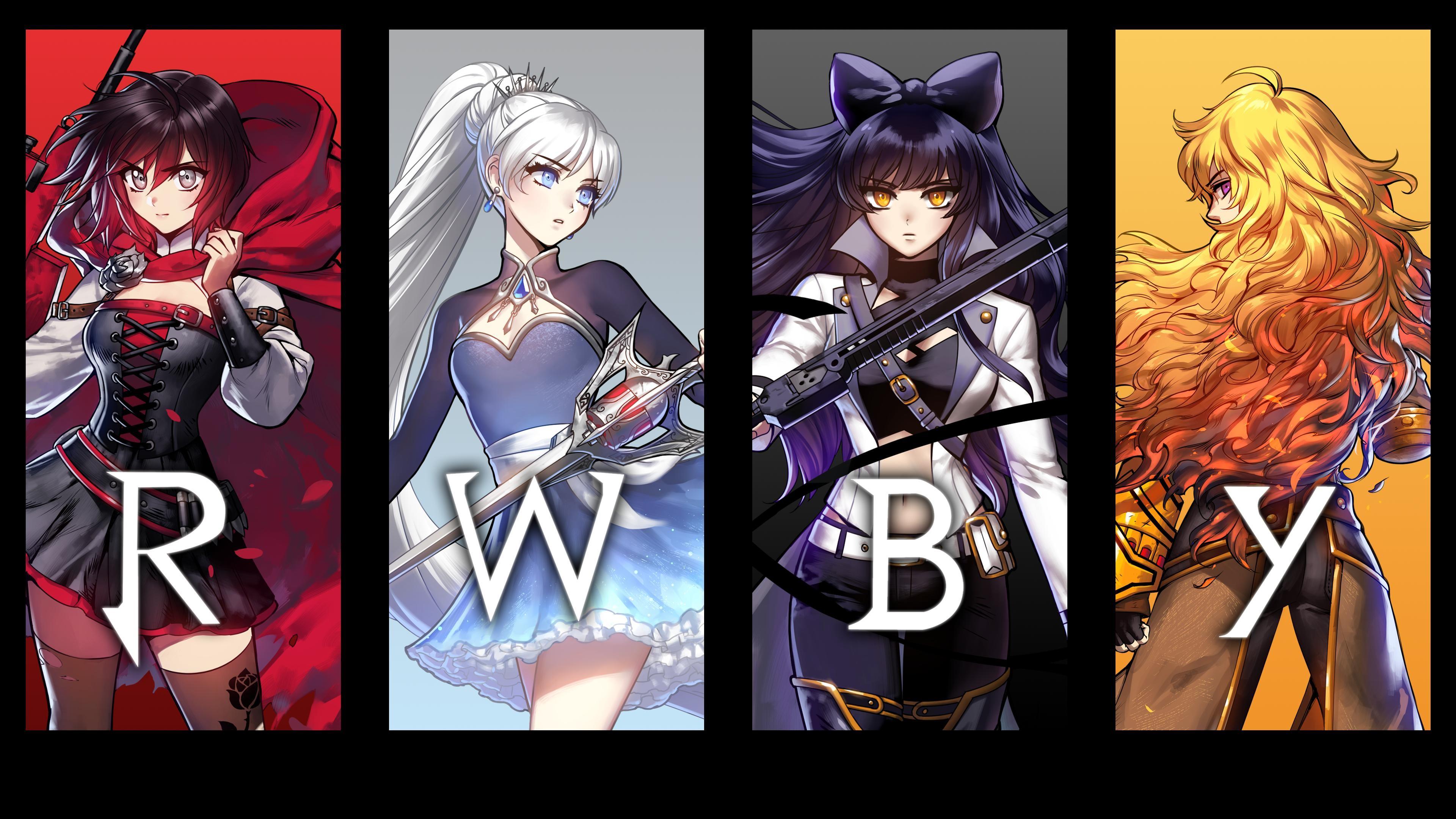 RWBY Desktop Wallpaper (72+ images)