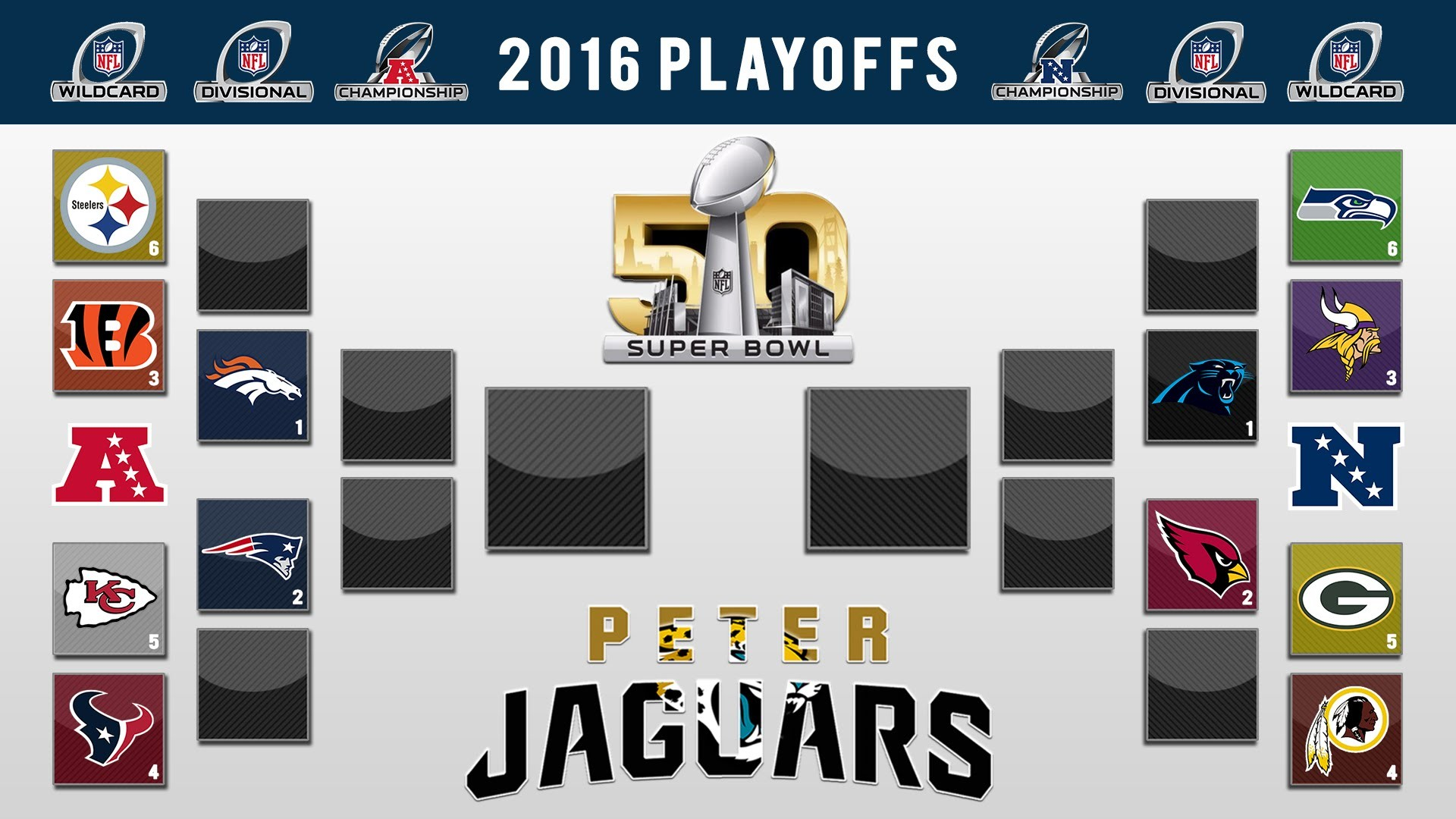 1920x1080 PETERJAGUARS' 2016 NFL PLAYOFF PREDICTIONS! FULL BRACKET + Super Bowl 50  Winner and All Games - YouTube