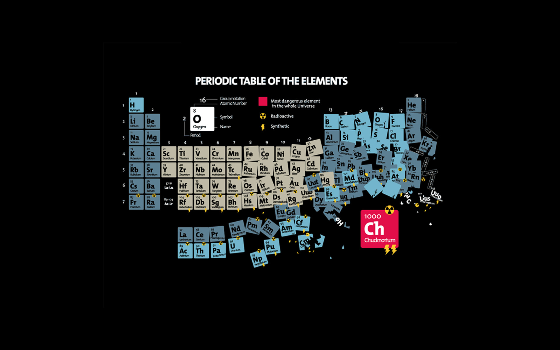 1920x1200 Periodic table chuck norris wallpaper |  | 11556 | WallpaperUP