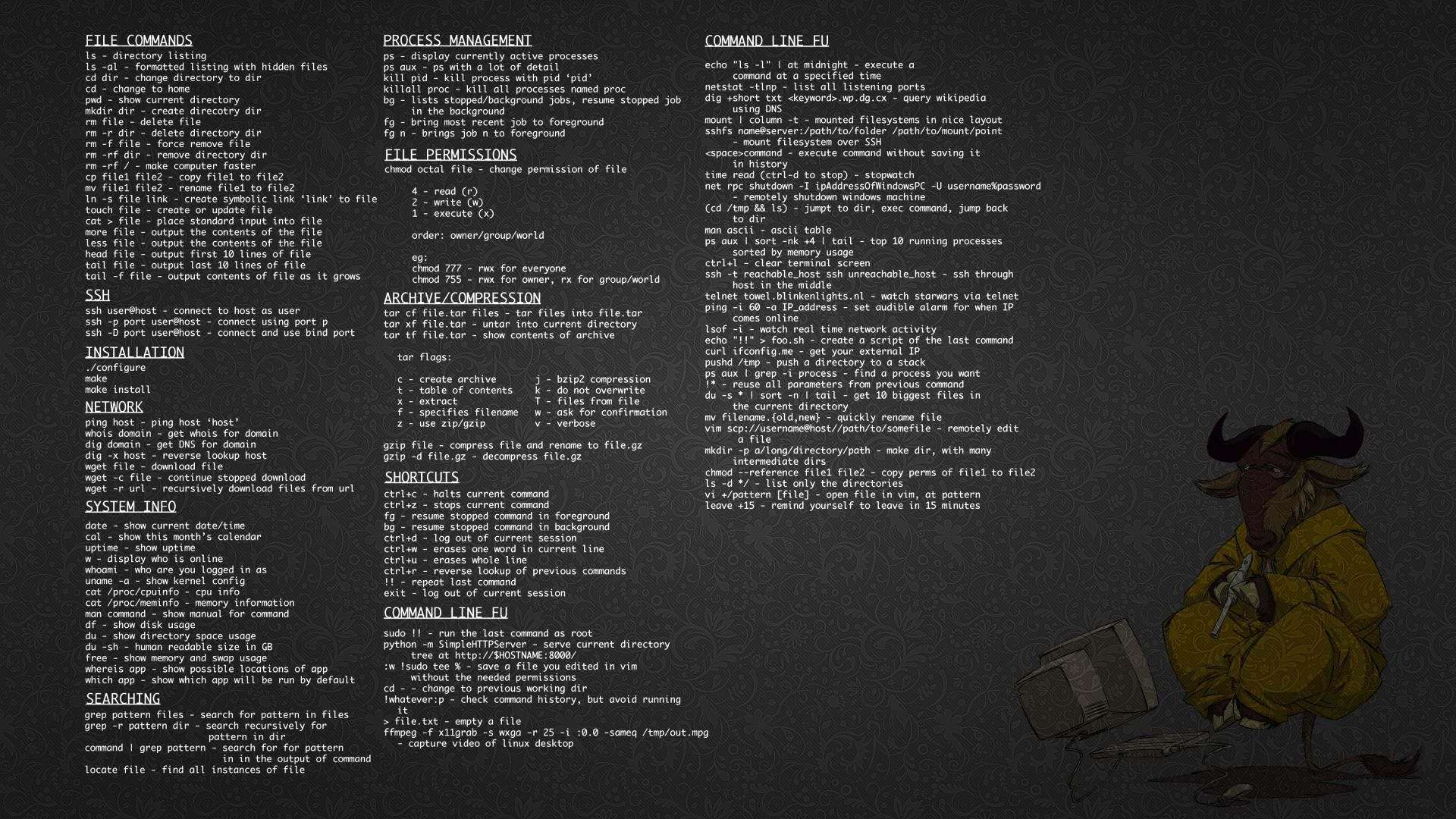 Kali Linux Wallpaper Hd 69 Images